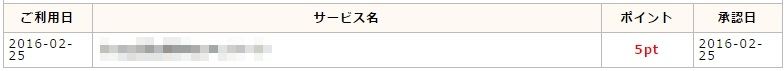 ポイントインカムアンケート通帳に反映