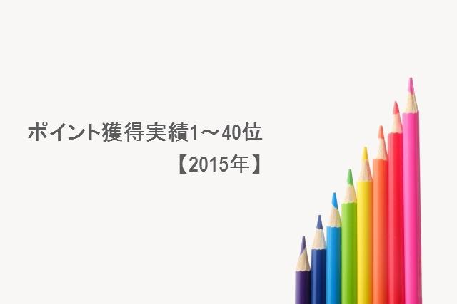 ポイント獲得実績2015