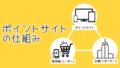 【STEP1】ポイントサイトの仕組み