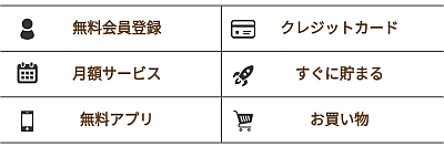 げん玉アプリ広告
