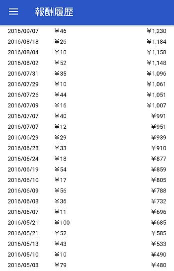 googleアンケートモニター1年間の収益