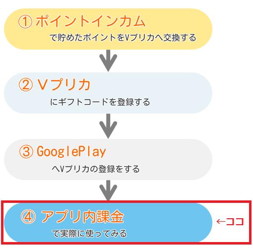 VプリカGoogleplayその4