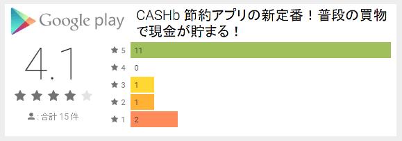 キャッシュビー評判