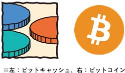 ビットコインとビットキャッシュの違い