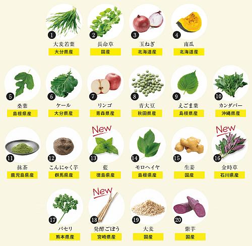 青汁サラダ に含まれる野菜a
