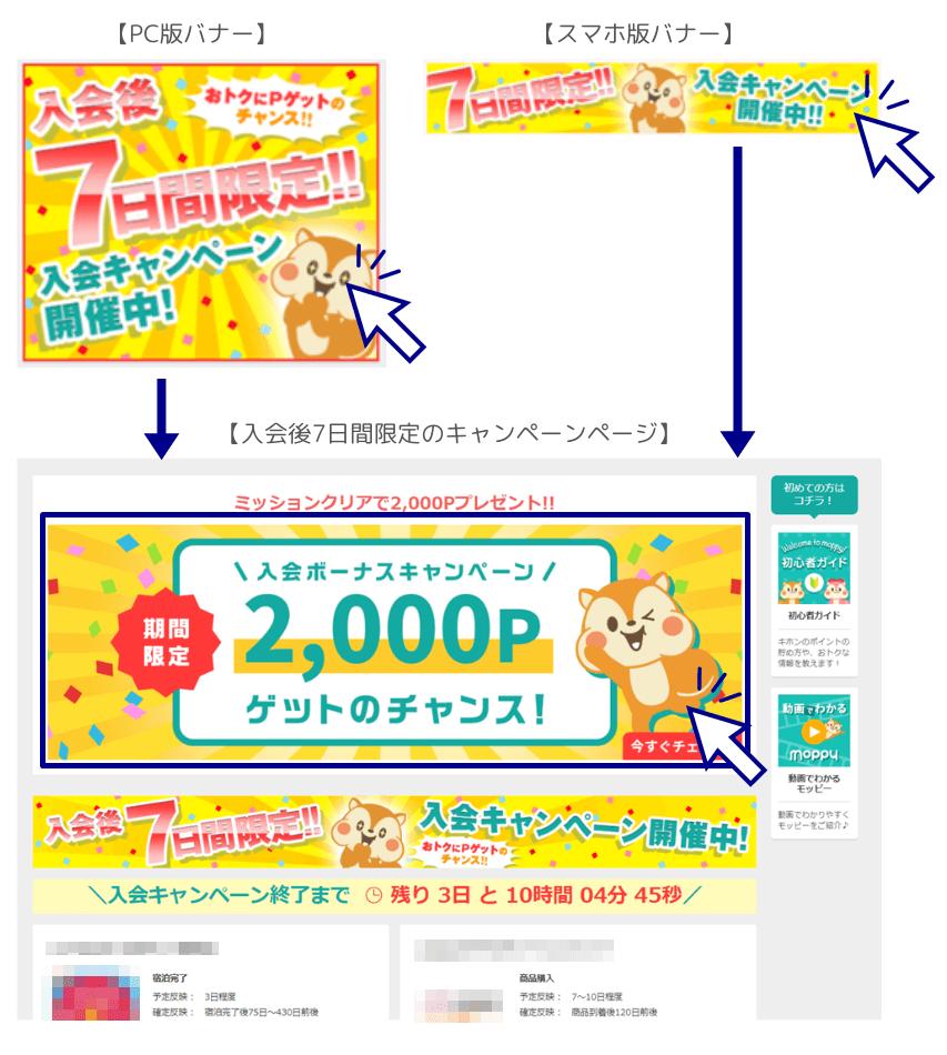 入会後7日間限定キャンペーンページ