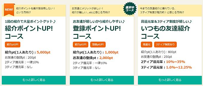 げん玉紹介コース