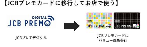 jcbプレモ使い道
