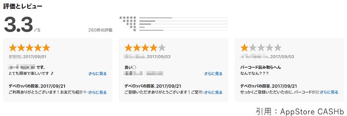 cashb評判iPhone