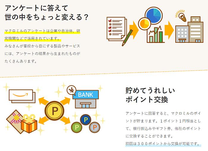 マクロミル紹介