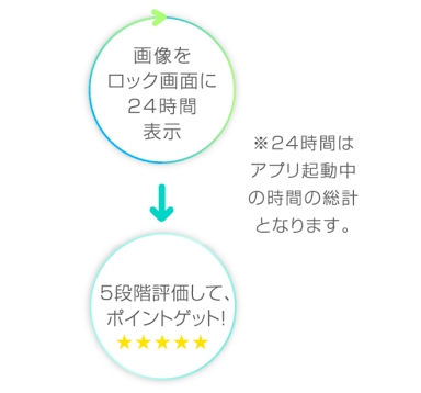 walley評価